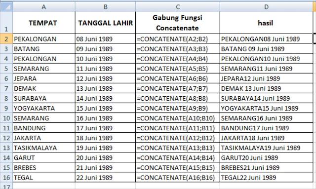Fungsi Concatenate Pada Microsoft ms Excel