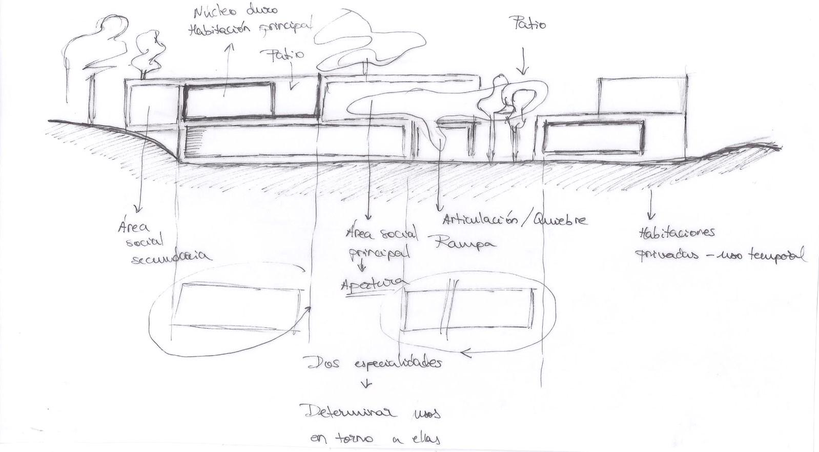 Re reading stories of houses 2 1 1 video in progress - Arquitectos de interiores famosos ...