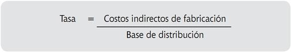 formula-para-costos-indirectos-de-fabricación
