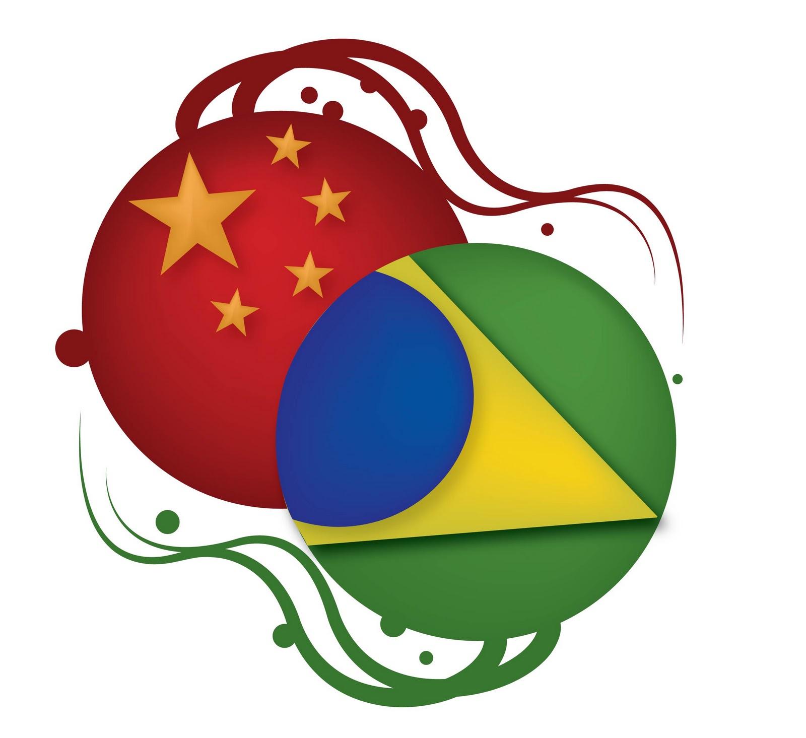 """Comparando """"B e C"""" de BRICs"""