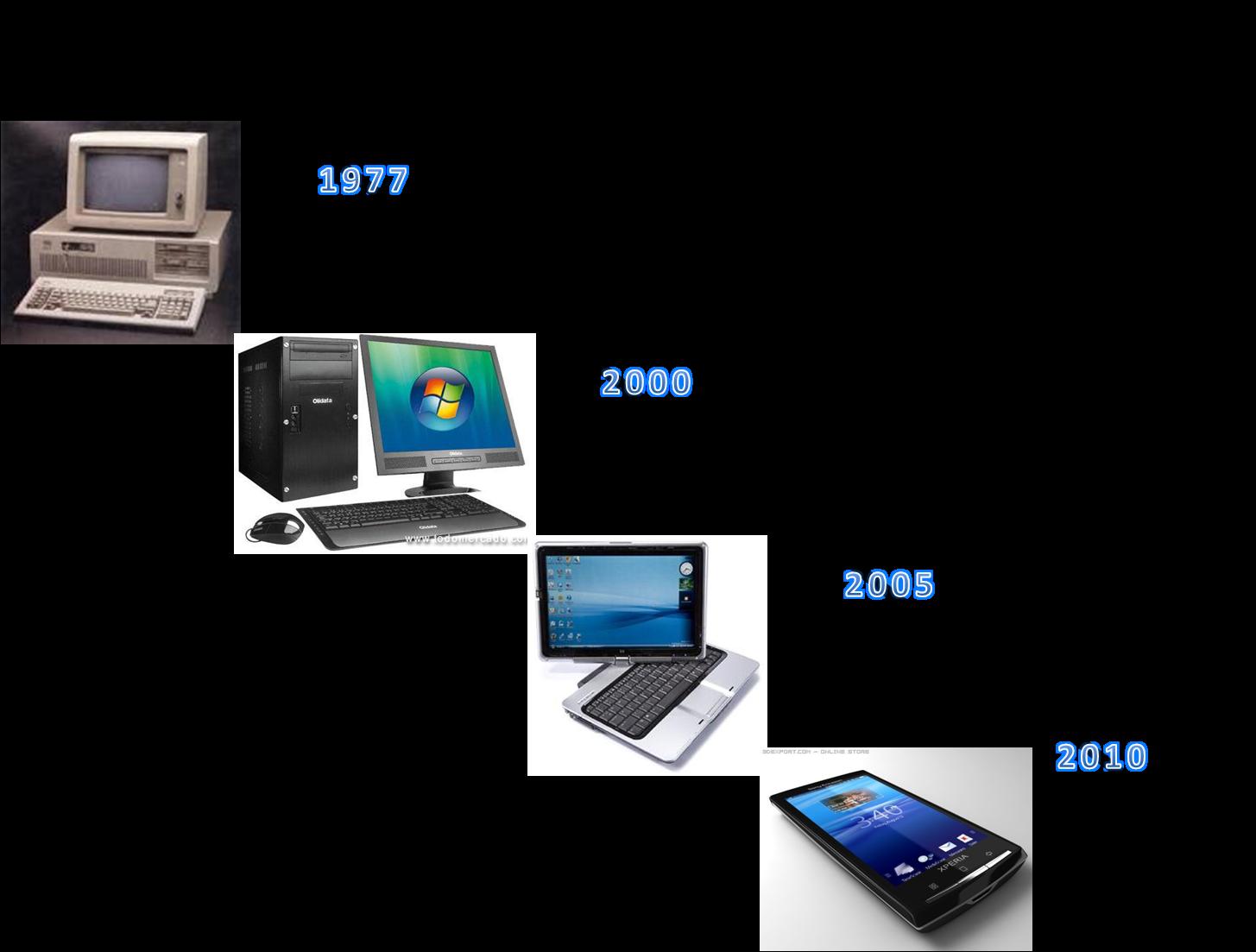 El comunismo y la Tecnologia - Página 2 Imagen2