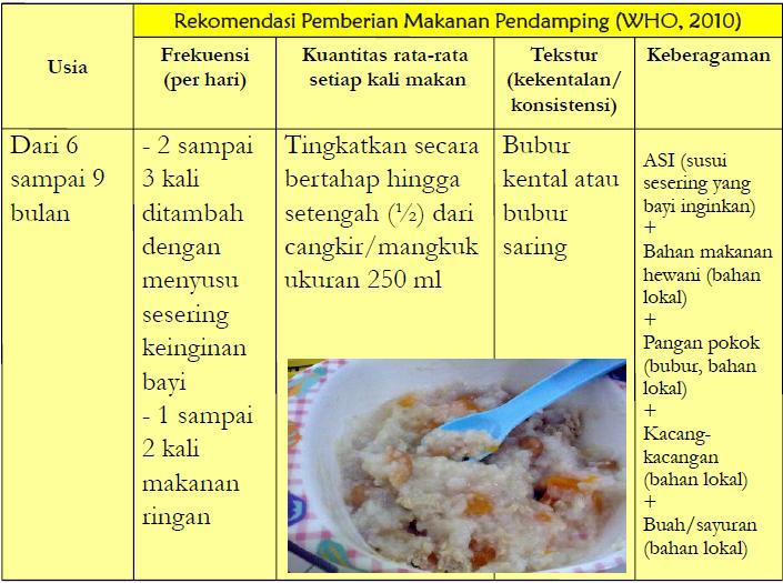Diet Menu: Contoh Menu Diet Food Combining