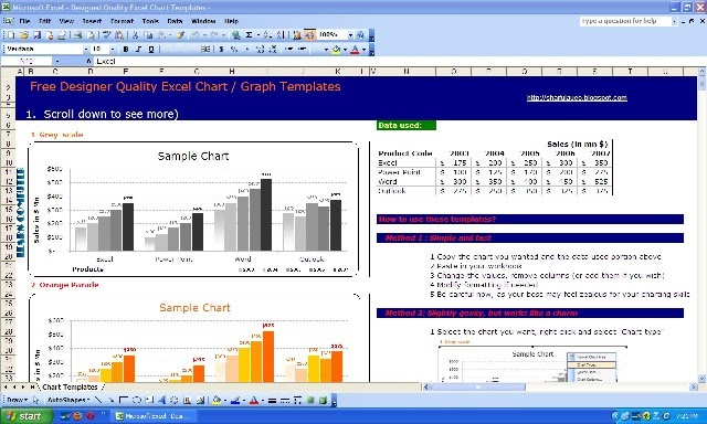 Ms Excel Chart/Graph Templates . : Learn Computer