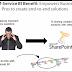 Microsoft Self Service BI là gì?