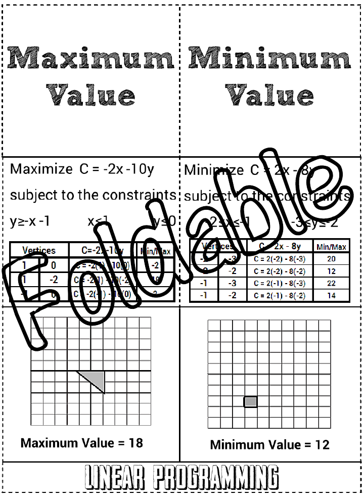 Funky Math Aids Inequalities Pattern - Math Worksheets - modopol.com