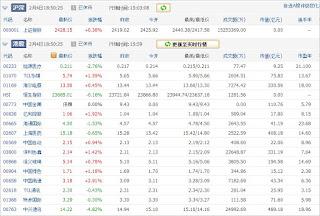 中国株コバンザメ投資ウォッチ銘柄watch20130204