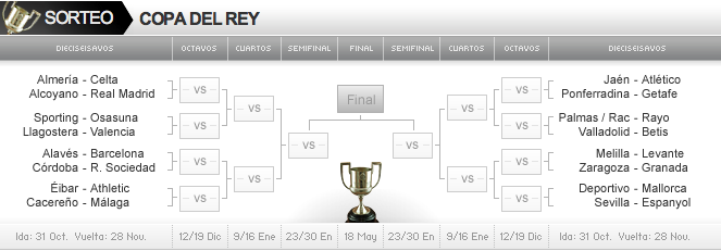Calendario Copa del Rey 2012-2013- Spanish King´s Cup football