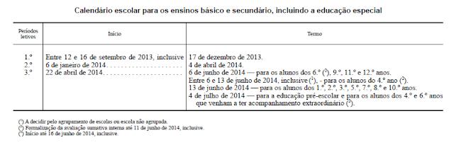 Publicado Calendário Escolar 2013/2014