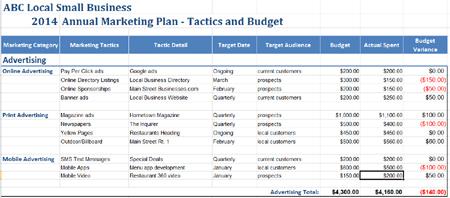 Attractive SEO Marketing Plan Sample