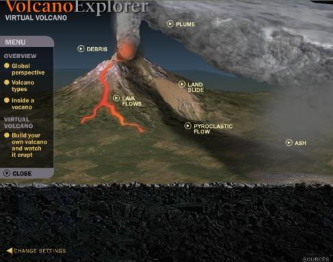 vulcani, scuola, pompeii