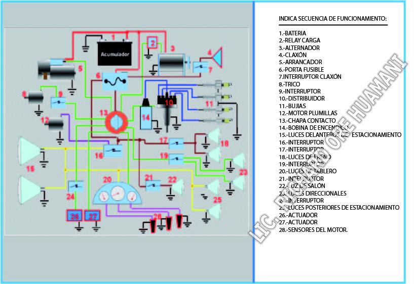 Centro De Investigaci 243 N Y Capacitac 237 On Quot Ohred Motriz