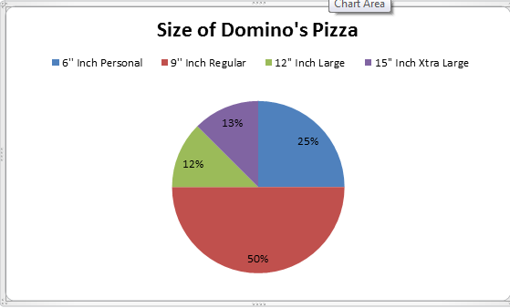 the vision of dominos pizza commerce essay Environmental analysis dominos pizza paper details assignment 1: environment analysis (week4) purpose: this assignment is the first of three assignments students will use the tools and apply concepts learned in this.