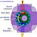 Les Pompes hydraulique à engrenage interne