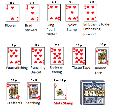 how to play 4 card blackjack