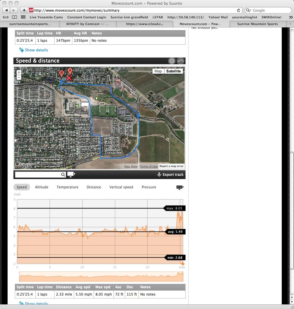 Sunrise Mountain Sports Suunto Ambit GPS Watch - Map how far i ran