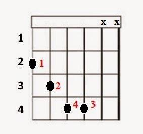 Left_Bm_open_chord
