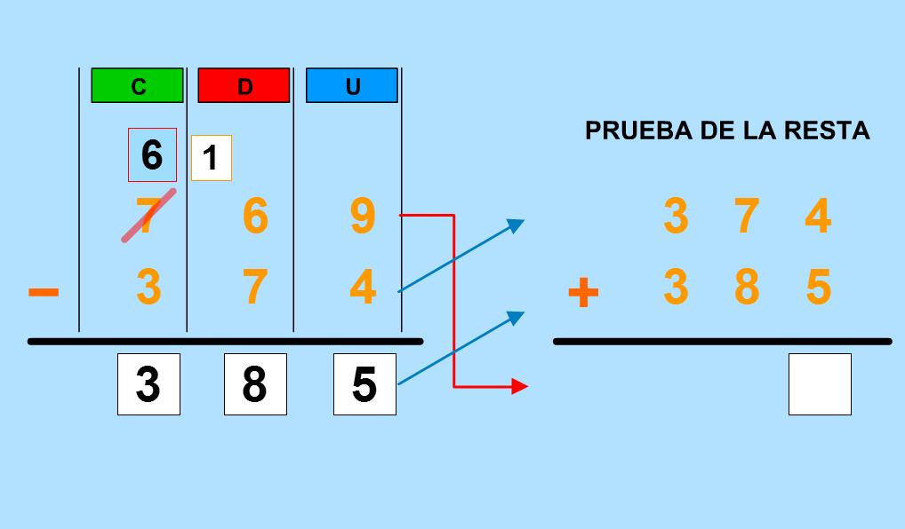 http://www.primerodecarlos.com/TERCERO_PRIMARIA/archivos/Anaya3Mates/3/5.swf