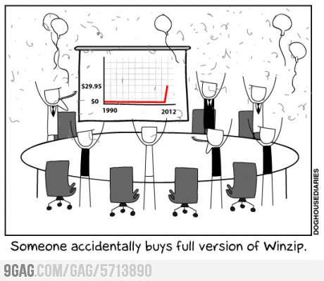 Someone Accidentally Buys Full Version of Winzip