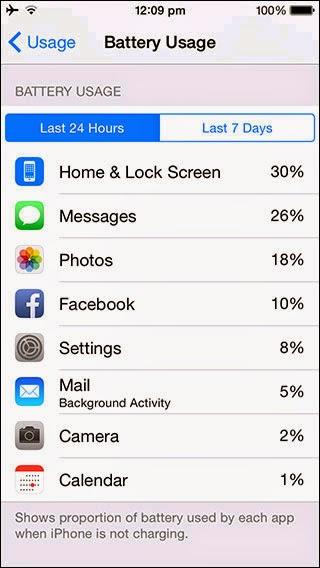 Tối ưu hóa thời lượng pin cho thiết bị chạy iOS 8