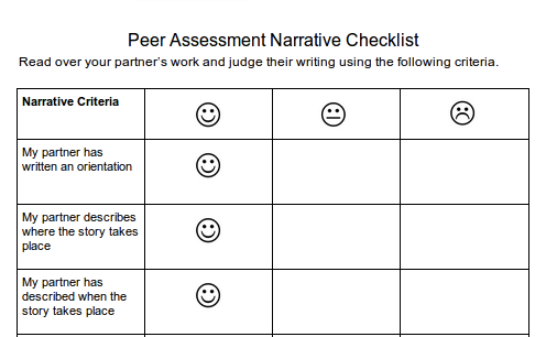 peer review checklist for narrative essay Peer editing checklist for narrative or descriptive essay exchange papers with a partner to answer the following questions be generous with your questions and suggestions to the writer.