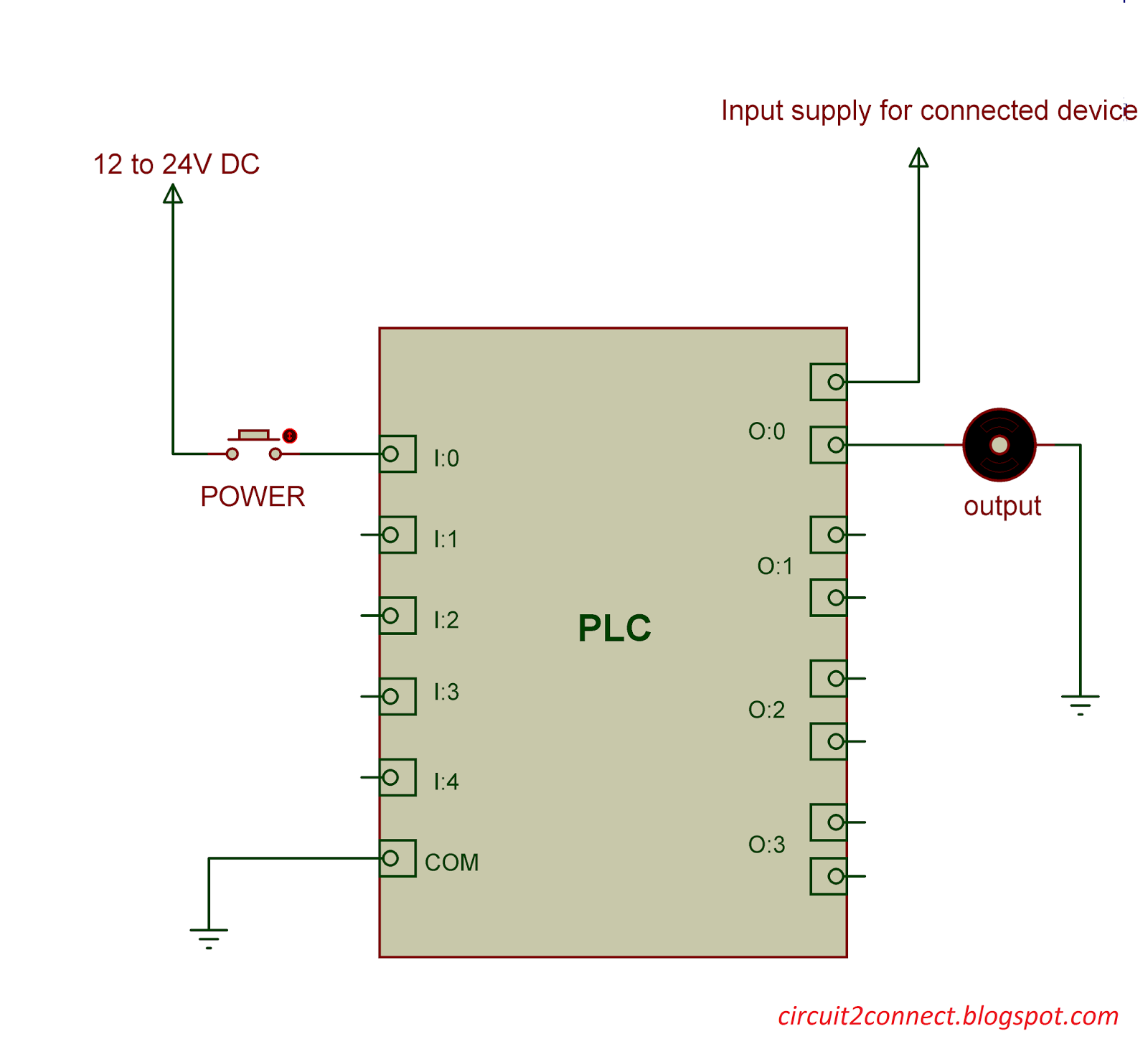 Programmed Push Button To Control On Off Of Output Using Plc Simple Switch Wiring Diagram Power Should Be Nonormally Open Type And Input Rating Voltage Current Depends The Individual