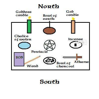 how to make an altar