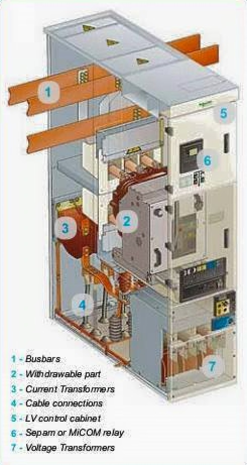 Electrical And Electronics Engineering  Air Circuit