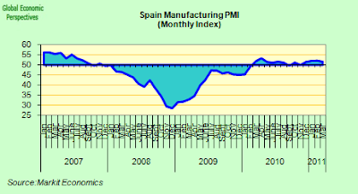 Spain%2BManufacturing.png