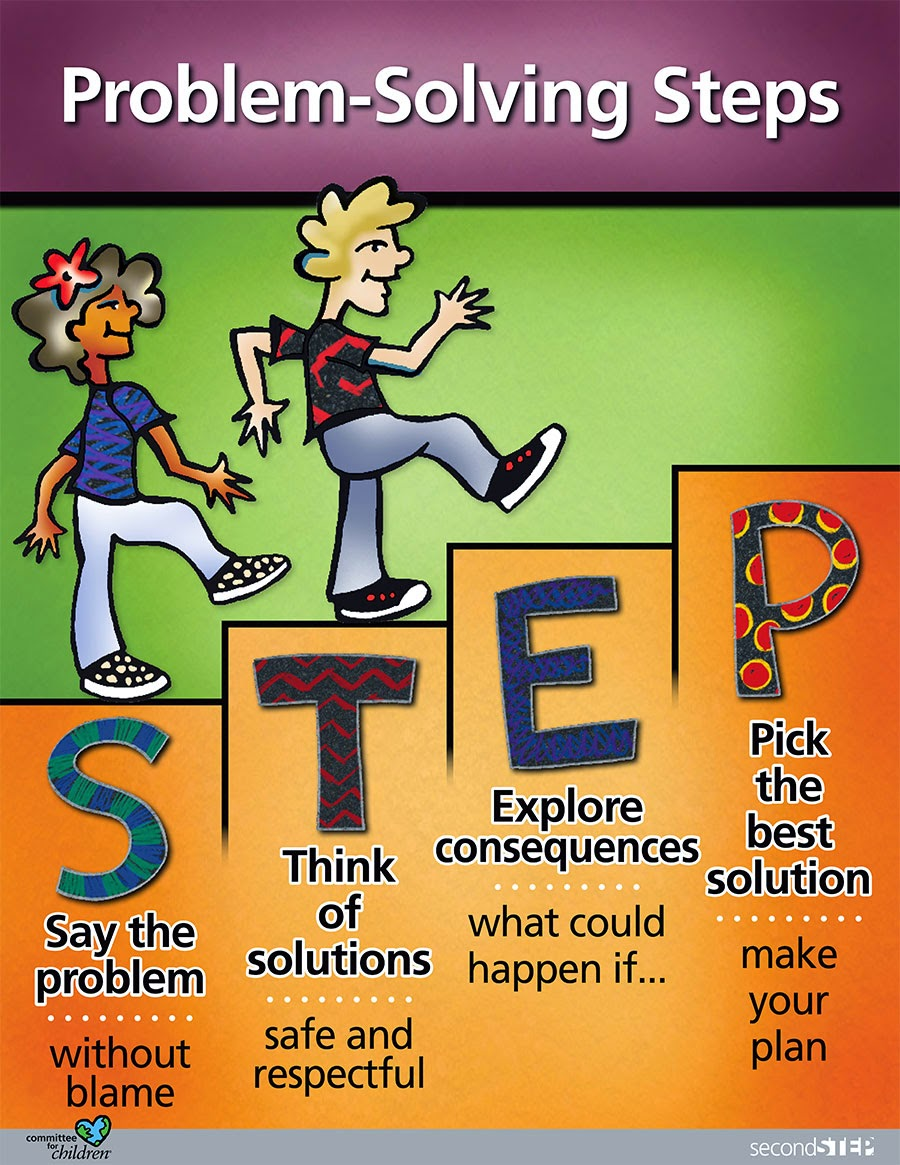 Ms Sepp S Counselor Corner S T E P Problem Solving Method