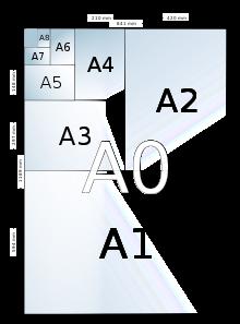 Ukuran Kertas Percetakan