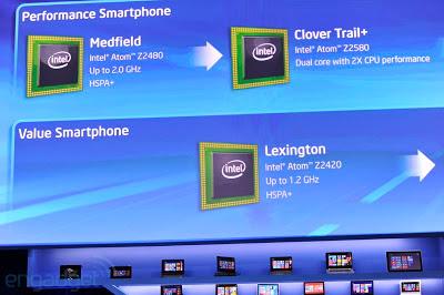 Procesadores Intel - tecnogeek.es