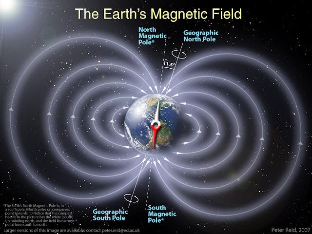 http://silentobserver68.blogspot.com/2012/11/la-terra-perde-atmosfera-quanto-marte-e.html