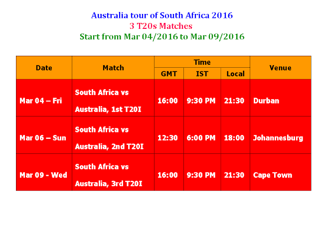 Australia vs South Africa 2016 Schedule,Australia vs South Africa 2016 time table,Australia vs South Africa 2016 fixture,Australia vs South Africa 2016 cricket series,Australia tour of South Africa 2016 3 T20s Matches Australia vs South Africa 2016 t20 series,Australia vs South Africa Schedule Big 3 T20s,cricket calendar,time table,Australia (Country),Cricket (Sport),GMt,IST,local,venue,aus vs SA series 2016,South Africa vs Australia 2016 Schedule,Australia tour of South Africa 2016,3 T20s Matches