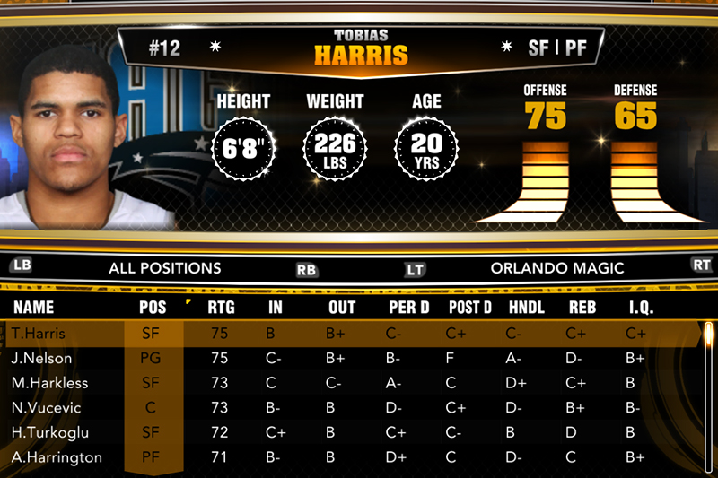 NBA 2K14 Roster Update Xbox 360