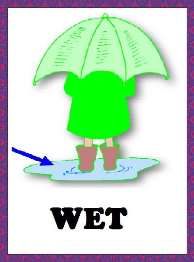 Weather Flashcards For Preschool : www.imgarcade.com ...