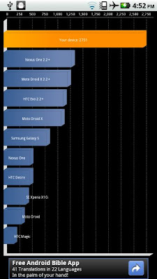gsmarena_011 Benchmark / Teste Comparativo - Atrix vs Galaxy S2 vs XperiaPlay vs Optimus 2X