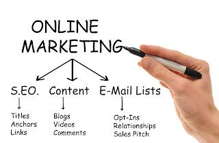 Mengoptimalkan Pemasaran Online / Online Marketing