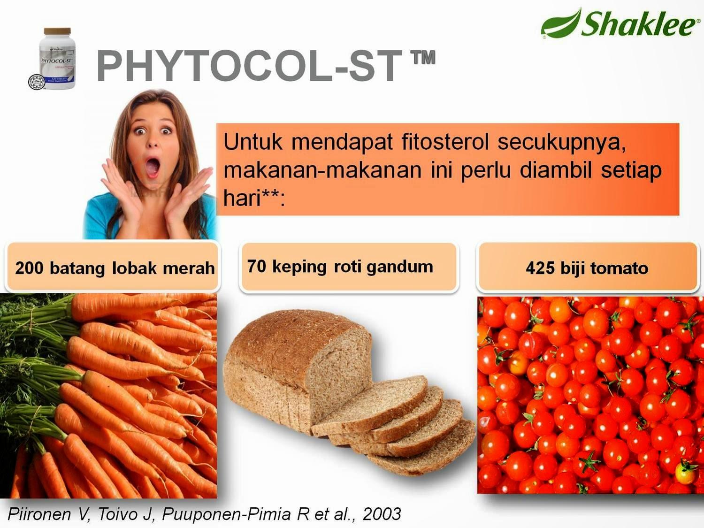 Kandungan Phytocol-ST shaklee