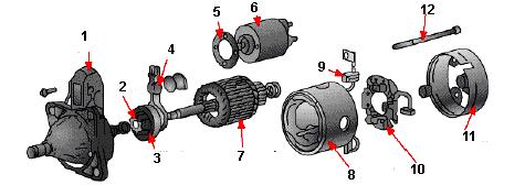 komponen motor starter