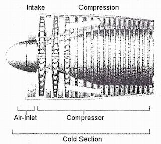 Dodge Neon Wire Harness Diagram together with Unloader Valve Ms75 50 likewise ponents Of Refrigeration System Automobile likewise pressor besides 92540 Understanding Solenoid Valves. on air compressor flow diagram