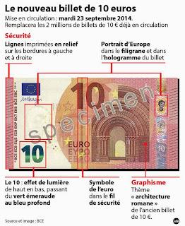 Nouveau billet de 10 euros : voilà à quoi il va ressembler