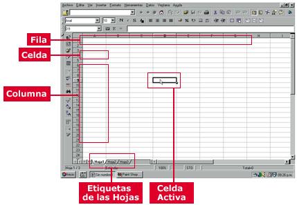 estructura de una hoja de calculo: