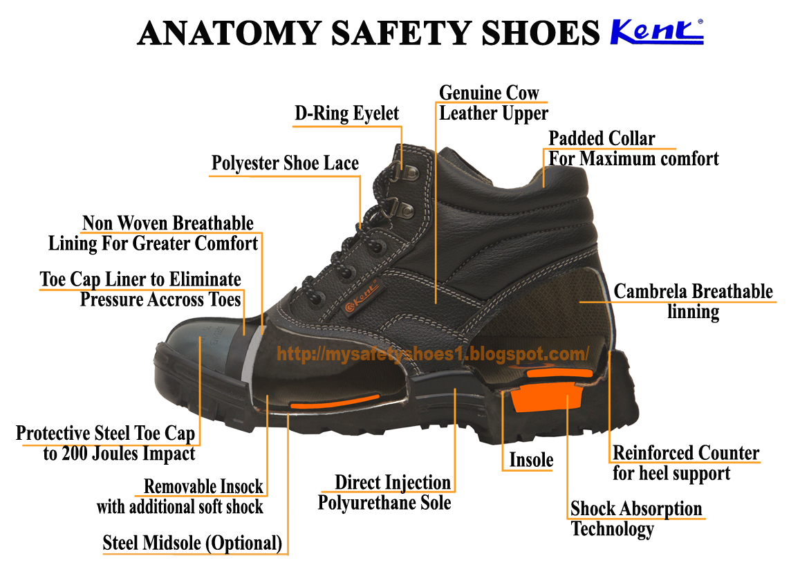 Safety Shoes: Safety Shoes for your safety