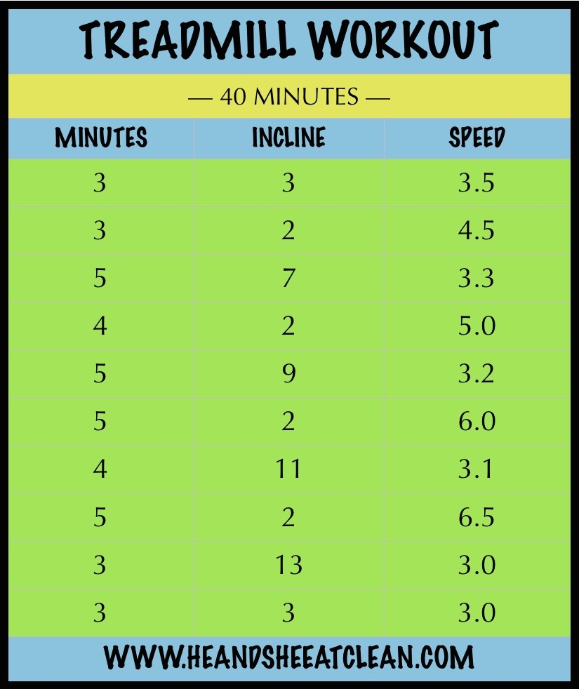 Treadmill Workout 40 Minutes