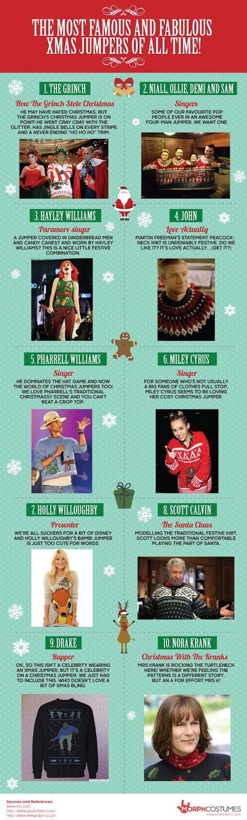 The Most Famous and Fabulous Xmas Jumpers of All Time