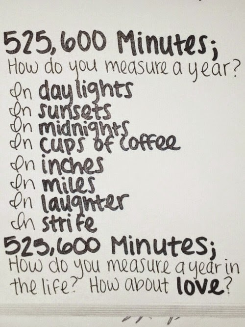 Image result for how do you measure a year?