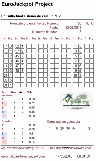 probabilidades sorteo eurojackpot de la once, loterías, loterias, lotería, loteria, jugar loterias, jugar a la loteria