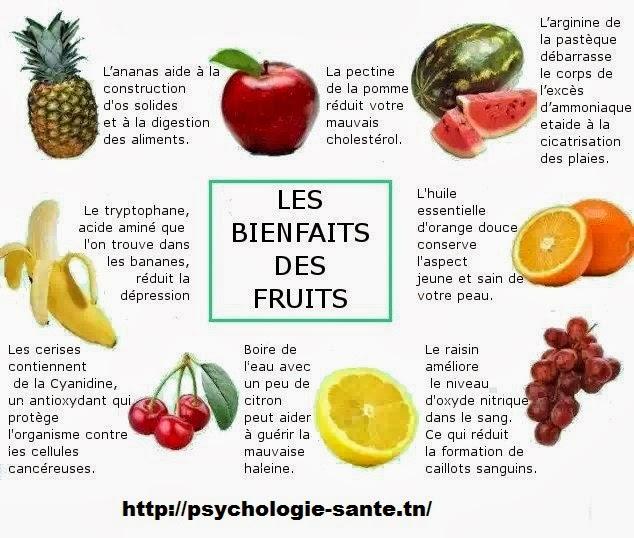 Les bienfaits des fruits en image
