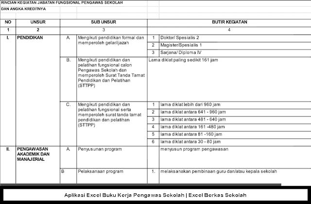 Aplikasi Excel Buku Kerja Pengawas Sekolah | Excel Berkas Sekolah