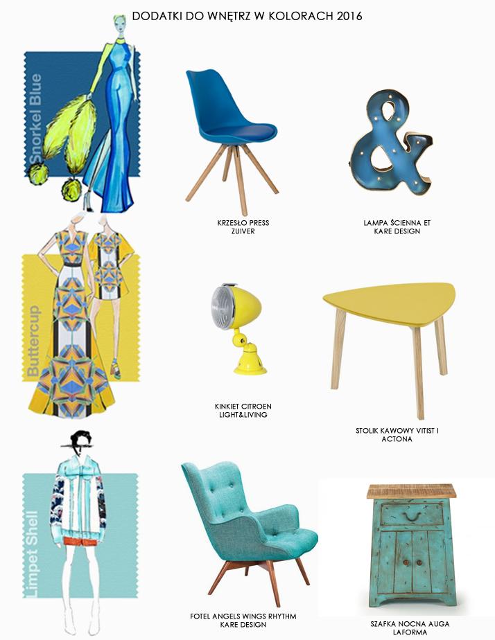 Dacon-Design-architekt-trend-2016-dodatki-fotel-szafka-kinkiet-niebieski